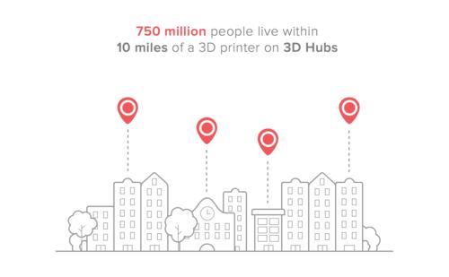 Reach of 3D Hubs
