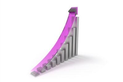 3D printer Sales growth