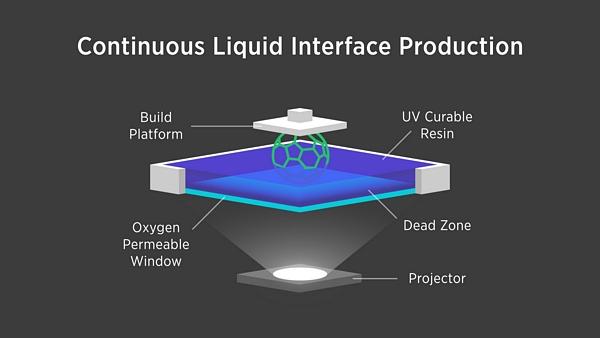 Carbon3D Process